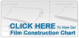 Click Here To View Our Film Construction Chart