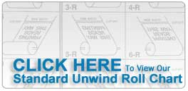 Click Here To View Our Standard Unwind Roll Chart